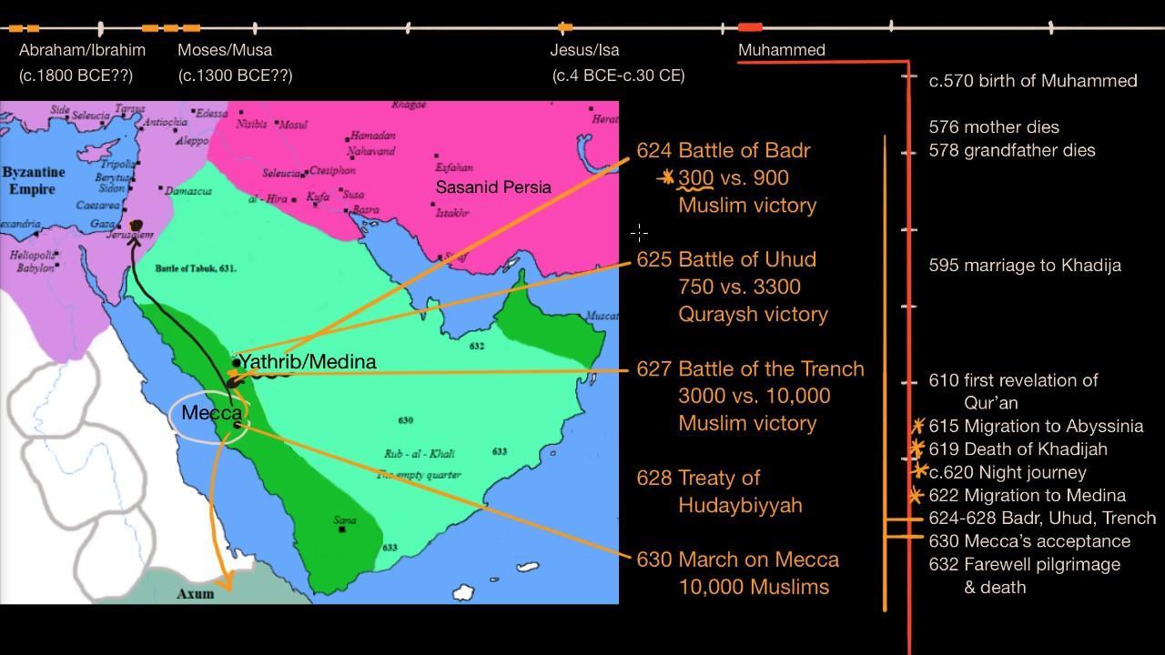 Beginnings of Islam part 2 | World History | Khan Academy