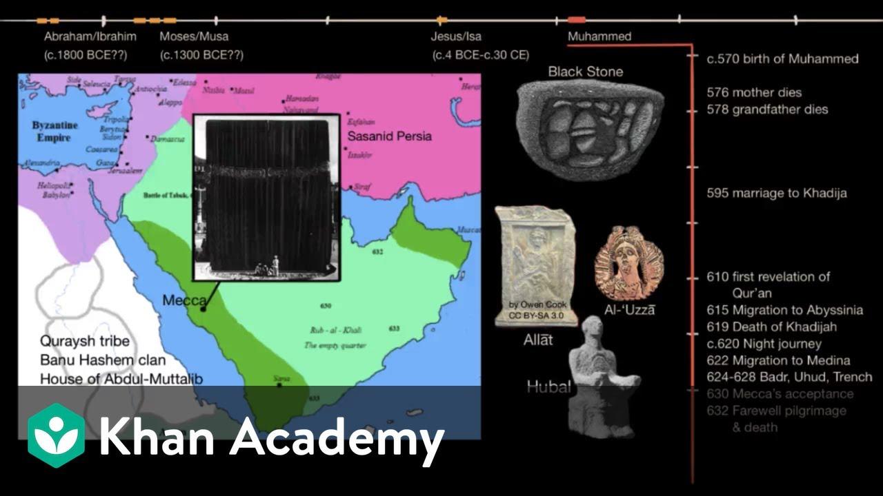 Beginnings of Islam part 1 | World History | Khan Academy